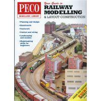 Guide de modélisme ferroviaire (voie étroite